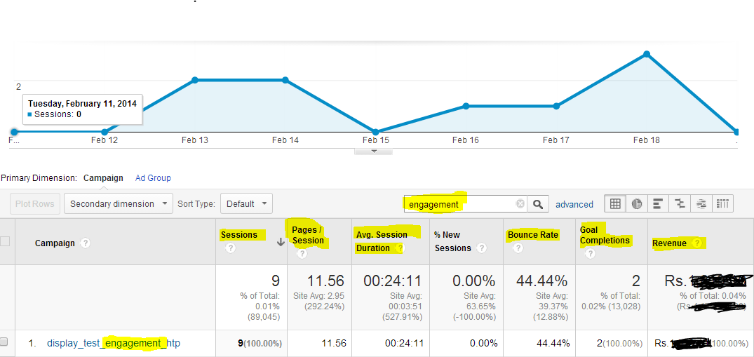 Tracking Google Sponsored Promotion Campaigns in Google Analytics